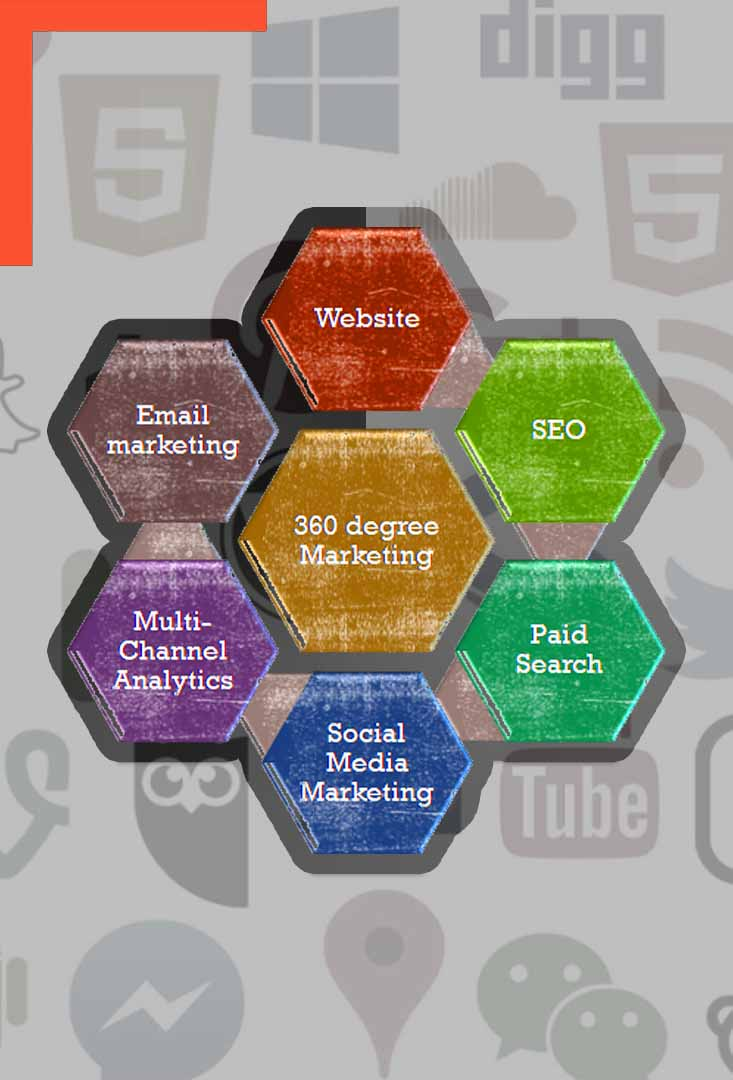 SEO & Digital Marketing Featured Image