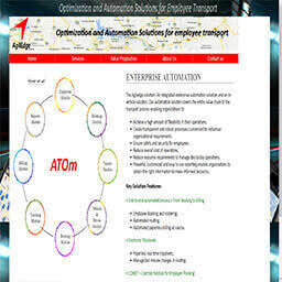 Agiledge Solutions Thumbnail